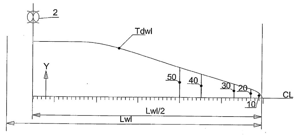 X-Bow Waterline