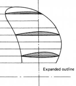 Figure 5‑2: Expanded Area Diagram [4]