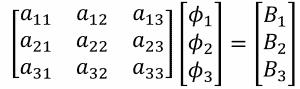 Example of Linear Algebra Problem