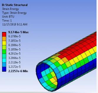 Example Strain Energy Plot [6]