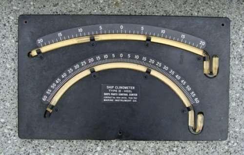 ShipClinometer