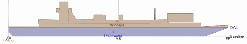 Barge Wind Profile