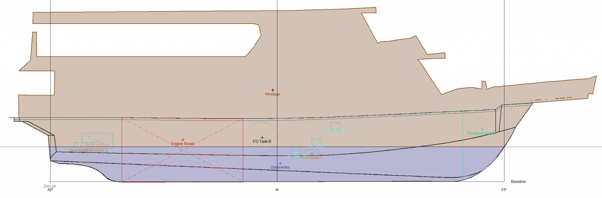 Tahoe Stability Model